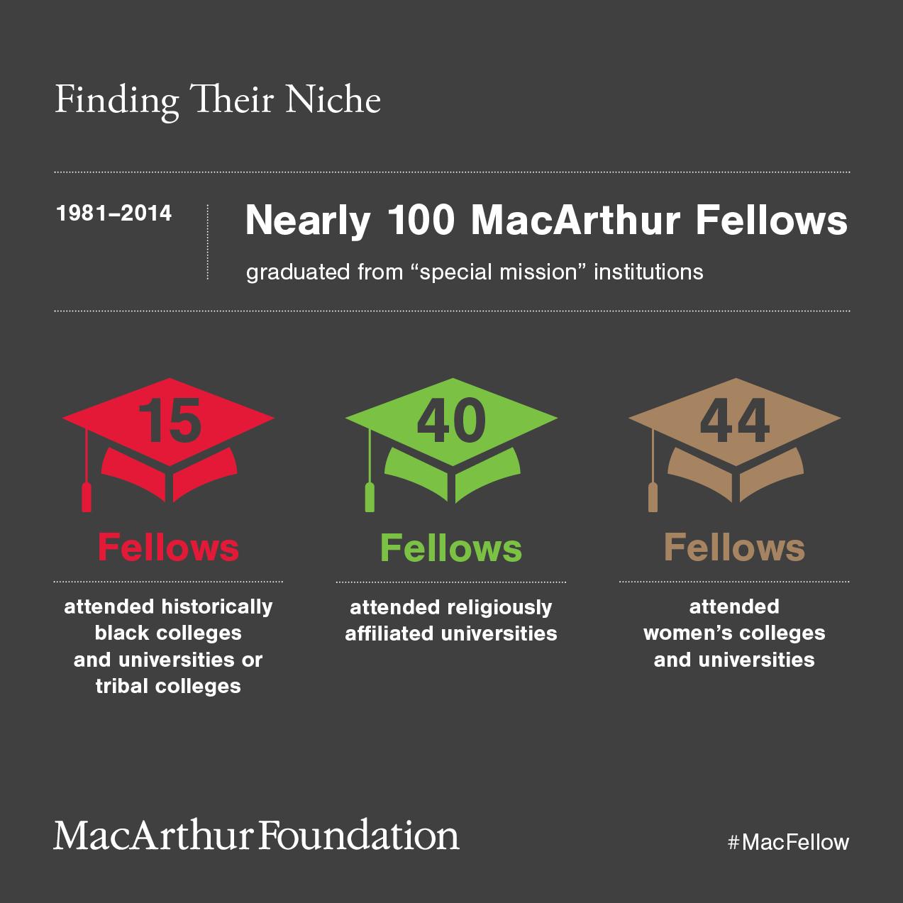 2015-05-27-1432761673-4718609-MacFellows_FindingTheirNiche.jpg