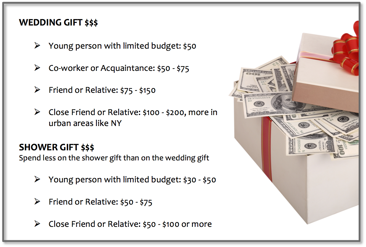 Asking For Money As A Wedding Gift Ideas : ... averages and guidelines for wedding gifts and bridal shower gifts