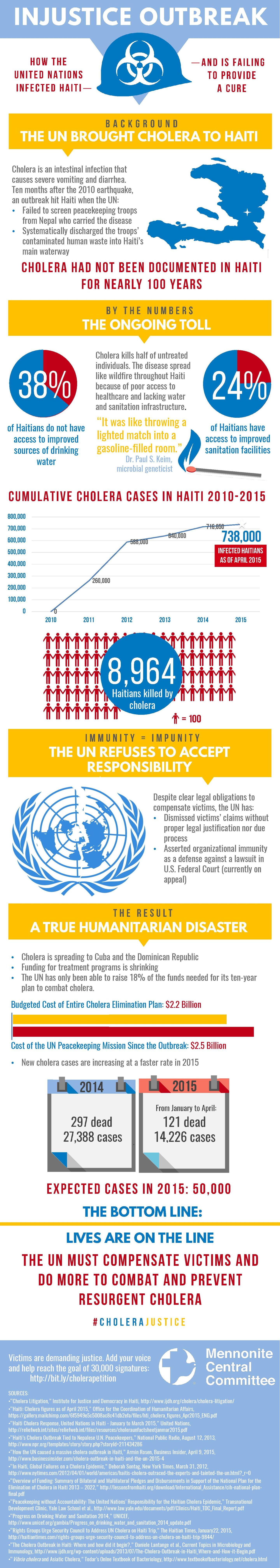 2015-06-04-1433421120-1982398-InjusticeOutbreakInfographic.jpg