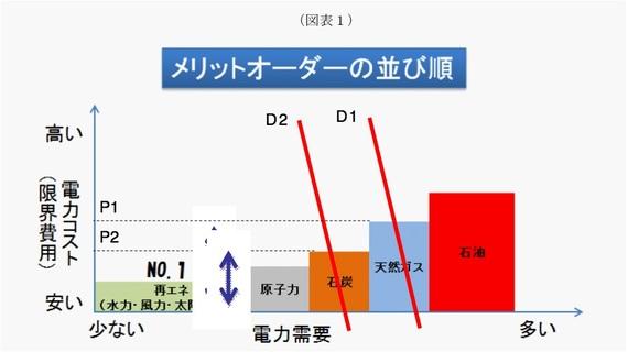 2015-06-08-1433770764-708013-image2sawa.jpg