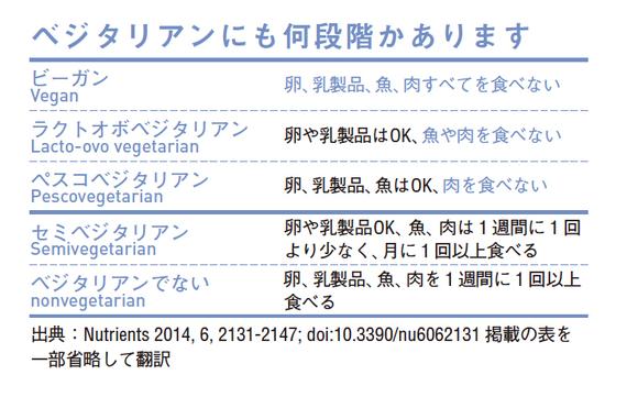 2015-06-12-1434077500-6664618-vegetarian.jpg