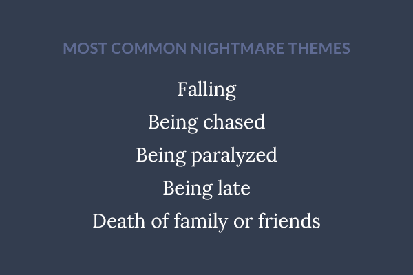causes of dreams and nightmares How to avoid nightmares and bad dreams to get more restful sleep  there's no direct proof or consensus to exactly what causes nightmares or why we have them,.