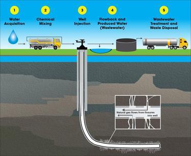 2015-06-16-1434472392-3226319-frackinghappening.jpg