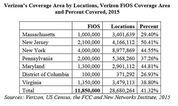 2015-06-21-1434902241-3515613-Verizoneastcoastcoverage.png