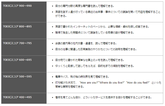 2015-06-24-1435154863-2024759-TOEIC.png