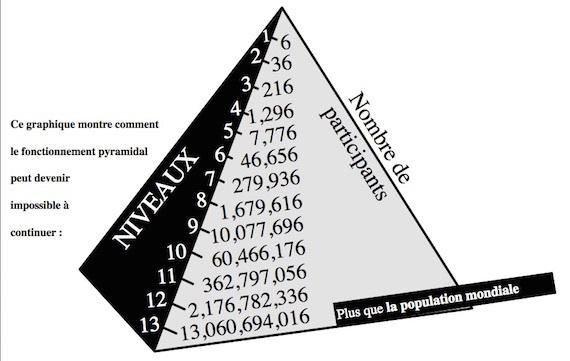 2015-06-27-1435420794-8222034-pyramid1.jpg