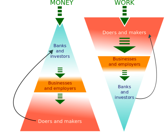 2015-07-01-1435768231-1195092-wealthhierarchy.png