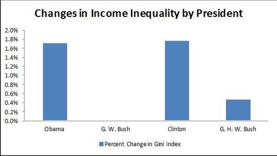 2015-07-13-1436813270-8546616-inequality.jpg