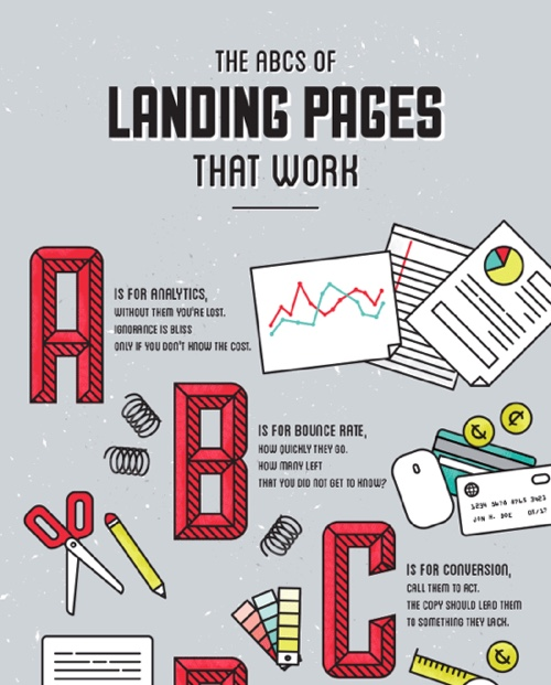 Pro Tips to Track Results From Infographics   The Huffington Post