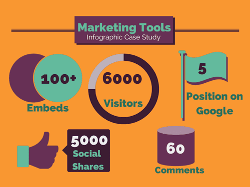 2015-07-14-1436892374-2432247-marketingtoolscasestudy.png