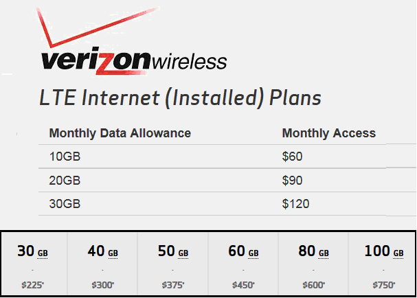 Verizon wireless business plan