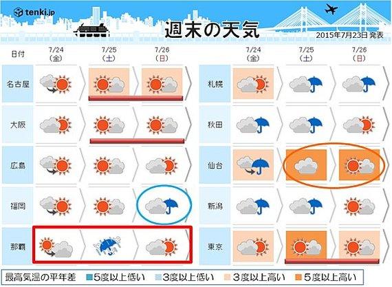 2015-07-23-1437694195-6332838-largetenki.jpg