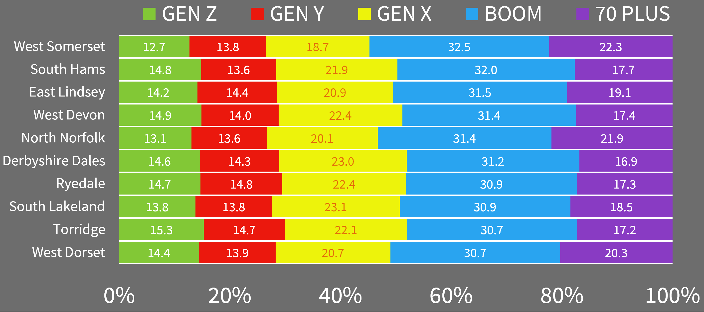 the generations of the uk the huffington post 2015 07 24 1437741287 5413202 genboom top 10 png