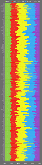 2015-07-24-1437741350-4738951-UK_GEN_STACKED_CHART_labels.png