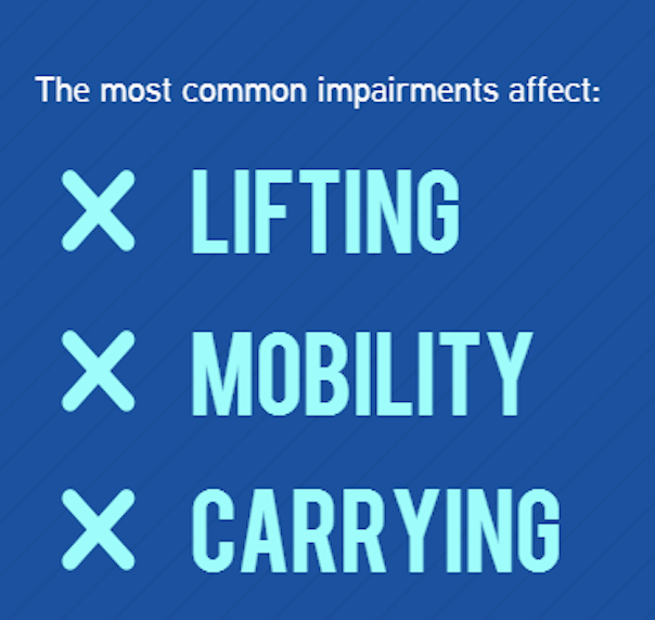 Part of graphic showing that the three most common impairments are lifting, carrying, and mobility