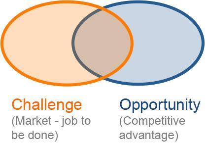 2015-08-11-1439266048-245180-challengeopportunity.jpg