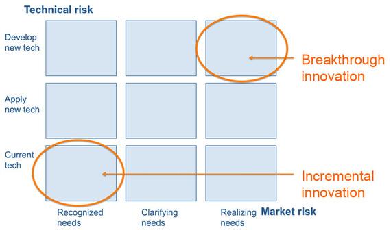2015-08-11-1439271950-535572-markettechnologyinnovation.jpg