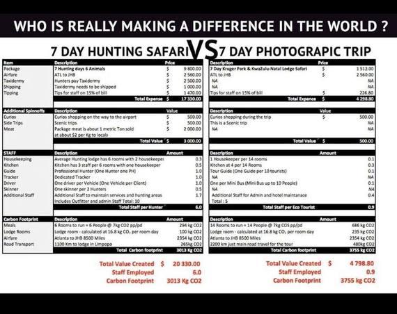2015-08-11-1439310493-756379-Hunting.jpg