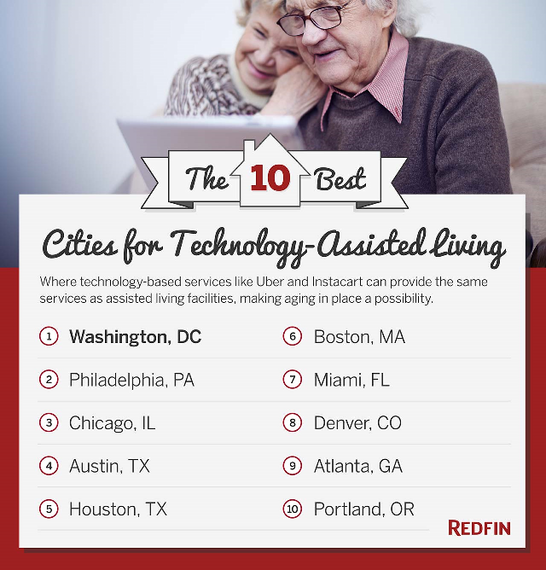 2015-08-12-1439413770-5654313-10BestCitiesforTechAssistedLiving.png