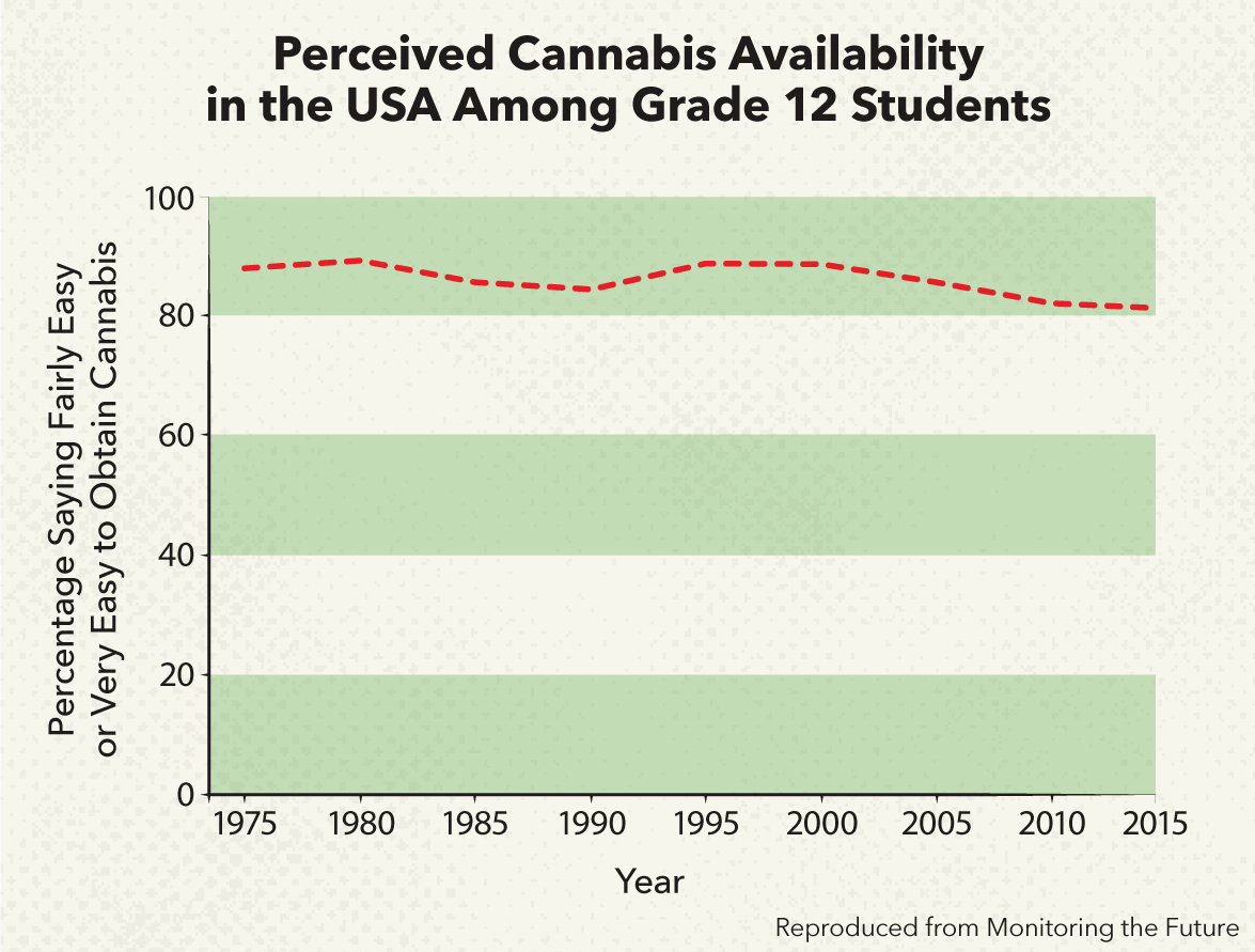 how to help teens to stop marijuana use