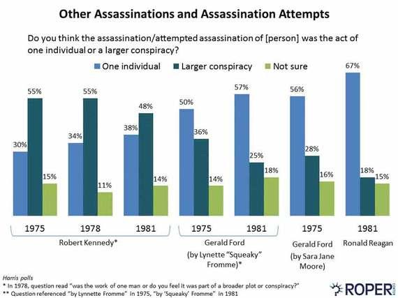 2015-08-18-1439906797-4147005-assassinations.jpg