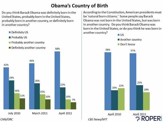 2015-08-18-1439906923-540219-obamacountryofbirth.jpg