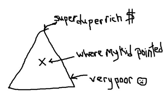 2015-08-26-1440609518-2317334-pyramid.png