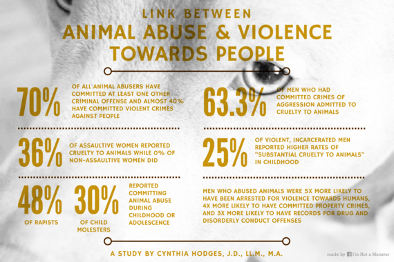 2015-08-28-1440800399-7321019-violenceinfographic.png
