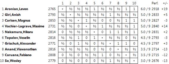 2015-09-02-1441167579-5736821-1SINstandingsfinal01.png