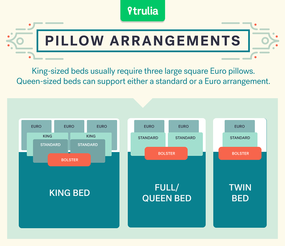 How To Buy Bedding Like A Grown-Up | HuffPost Life