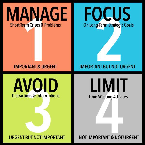 6 Surefire Methods for Overcoming Procrastination | HuffPost Life