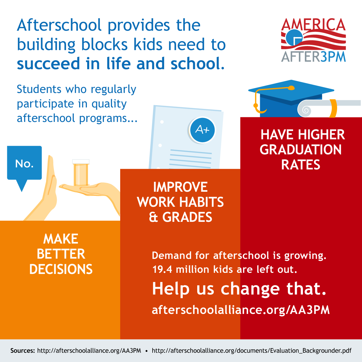Afterschool Programs Foster Children's Social and Emotional ...