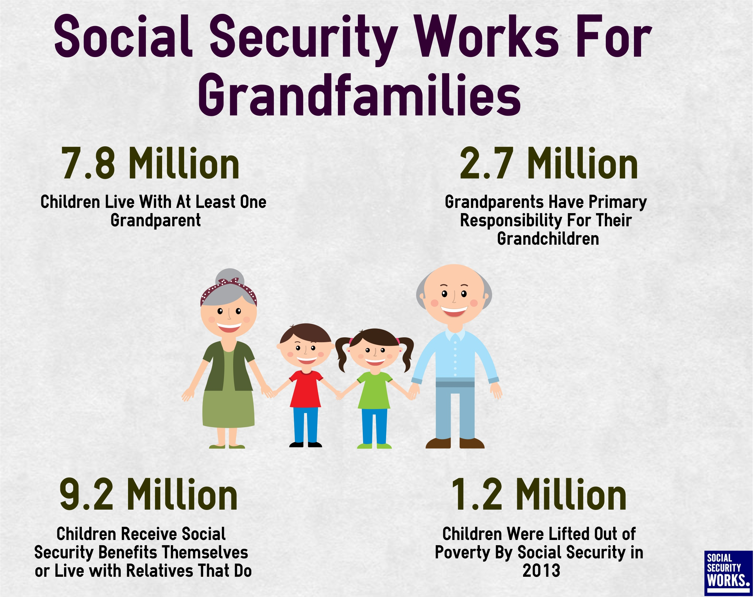 Can person receive primary caretaker benefits from social security?