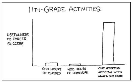 2015-09-14-1442201763-5305368-xkcd.png