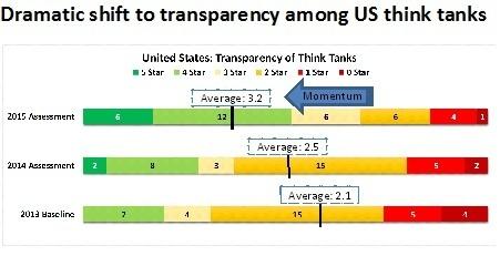 2015-09-14-1442251465-544666-USshifttotransparency.jpg