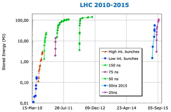2015-09-18-1442602726-6828873-LHCReport_image.png