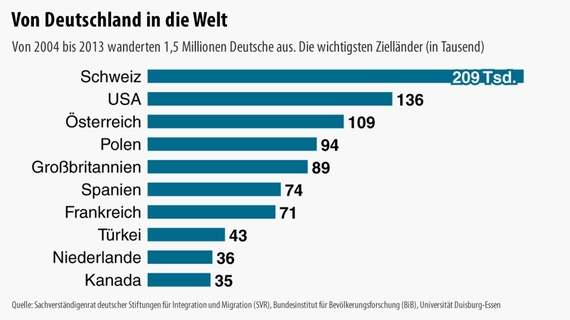 2015-09-21-1442822654-4796760-infografikvondeutschlandin.jpg