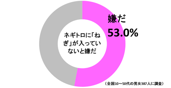 2015-09-27-1443347699-6197575-0927_sirabee_02.png