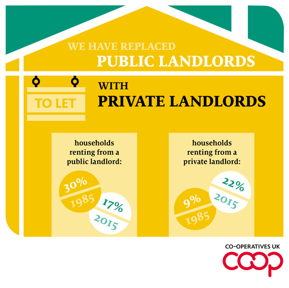 2015-10-05-1444034277-9686426-5Landlords.jpg