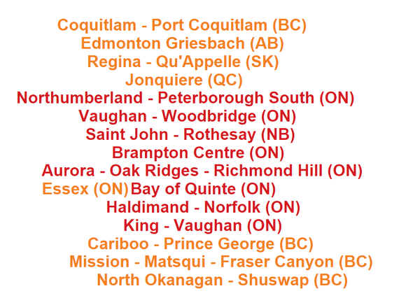2015-10-07-1444247567-2930022-ridings.PNG