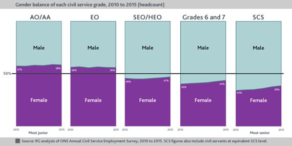 2015-10-09-1444378617-3776860-Genderbalance.png