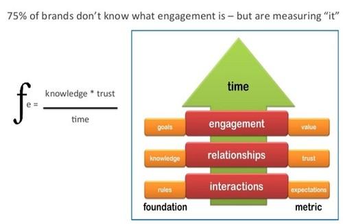 2015-10-14-1444846071-502020-engagement.jpg