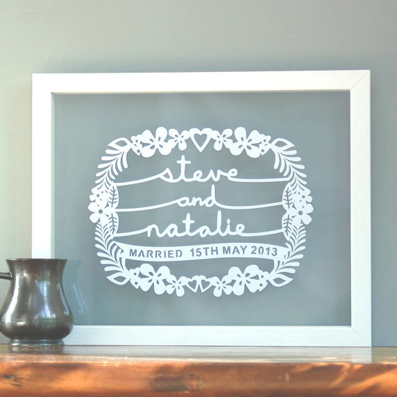 Unique Wedding Gift List : 2015-10-15-1444919304-854432-Handcutandframedpaperdesign.png