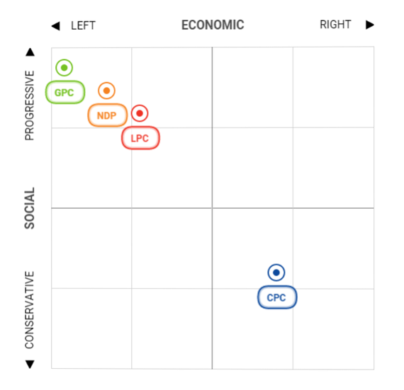 2015-10-21-1445463206-945090-VoteCompass.png
