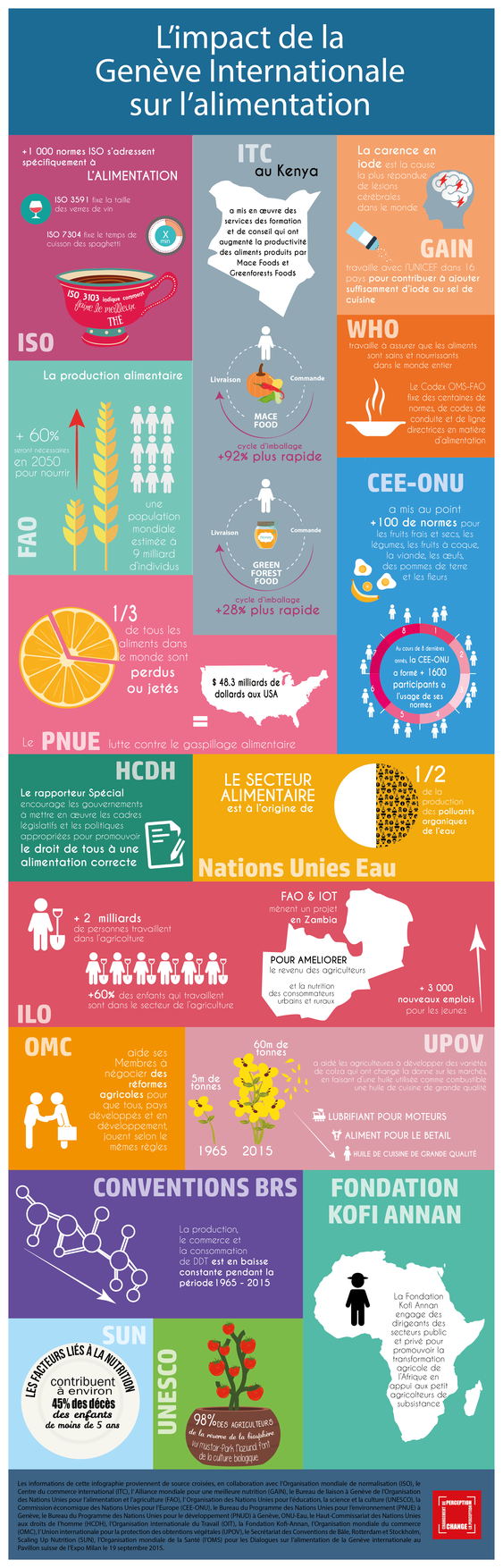2015-10-22-1445524917-2706338-foodinfographic_2_FR011.png