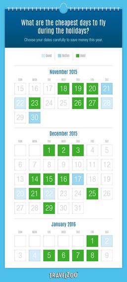 2015-10-27-1445963310-7903194-Travelzooflightchart.jpg
