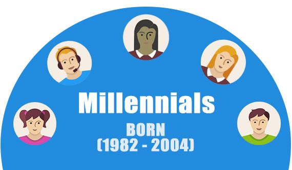 2015-10-28-1446053188-2730243-millennialsgraphic.jpg