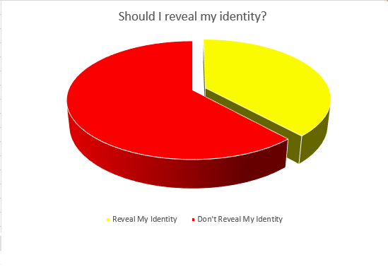 2015-11-01-1446386352-2862630-Identity.png