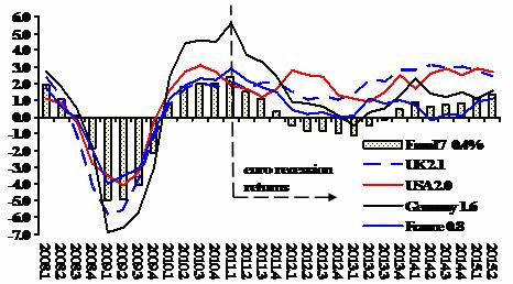 2015-11-05-1446723727-778020-Deflation2.png