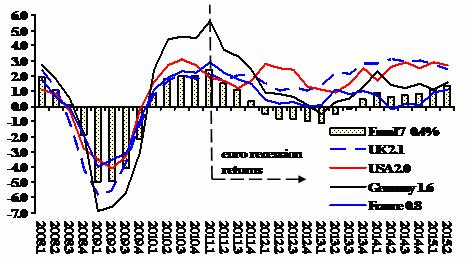 2015-11-05-1446723870-4683392-Deflation3.png